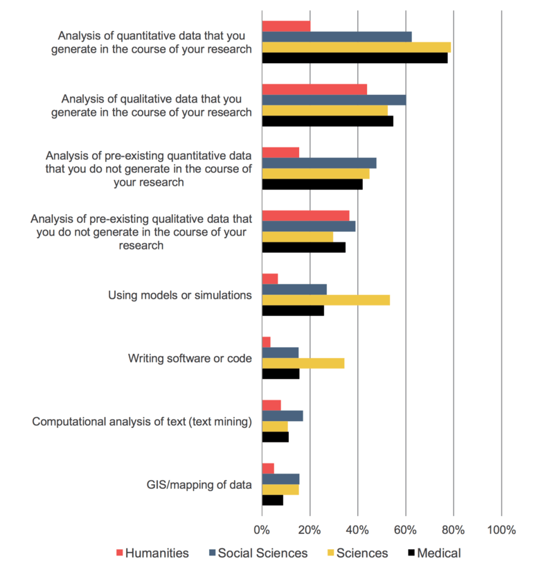 SR_FacultySurvey2015_Fig_18