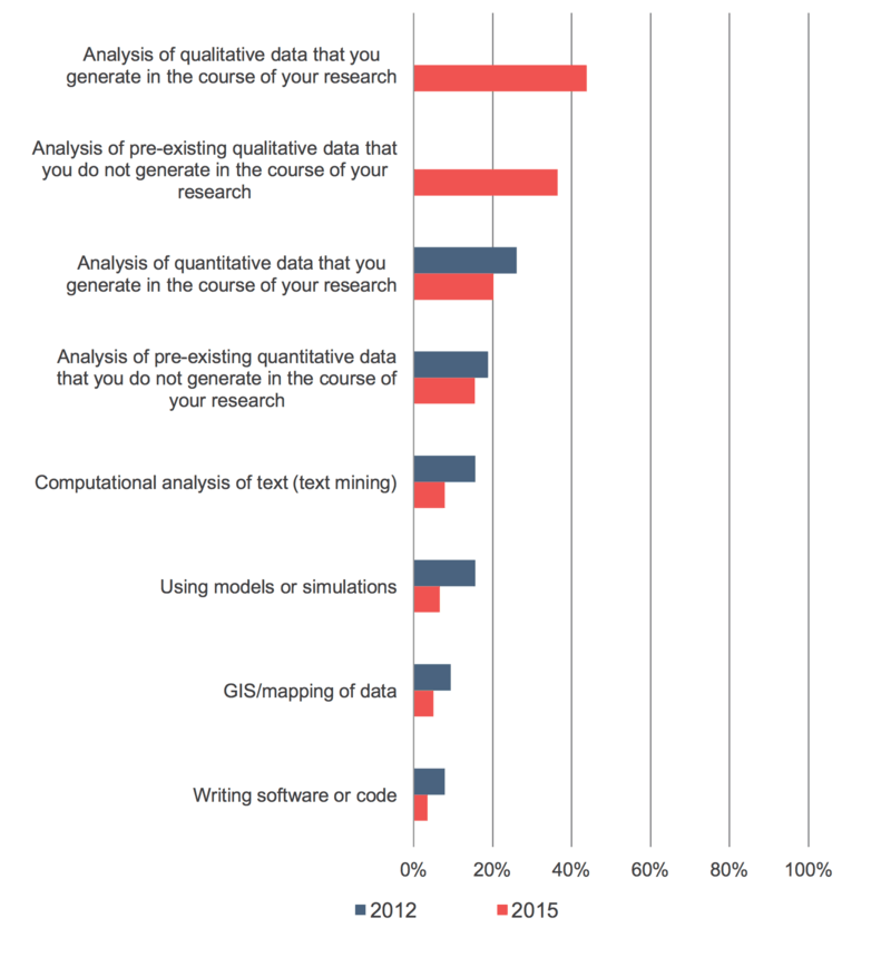 SR_FacultySurvey2015_Fig_19
