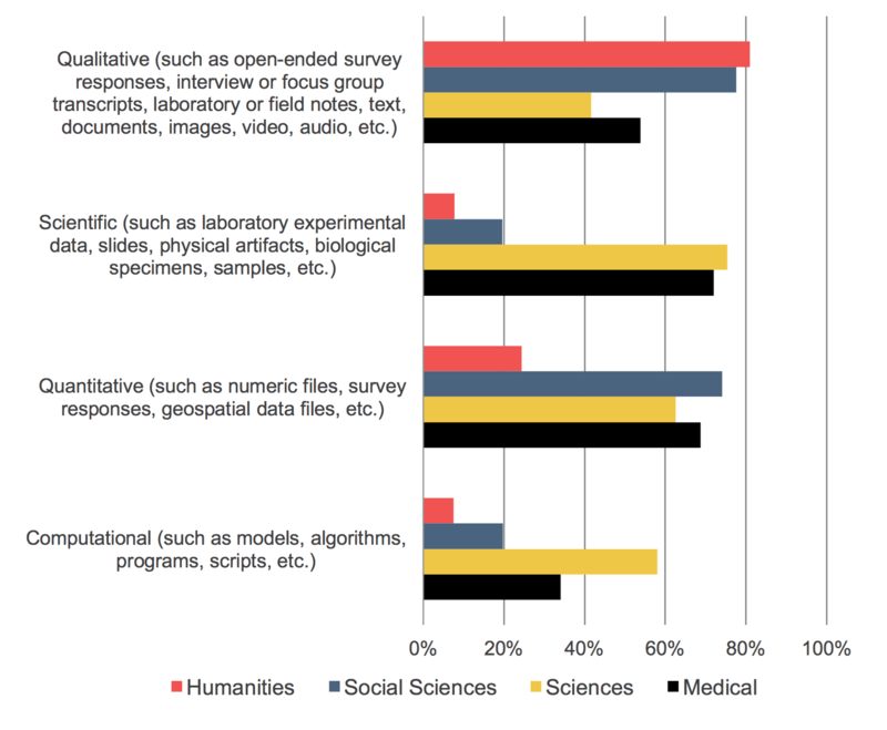 SR_FacultySurvey2015_Fig_20