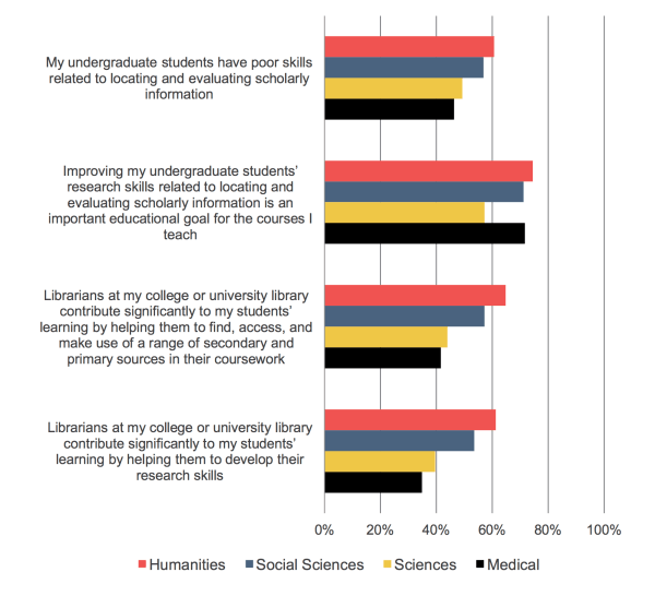 SR_FacultySurvey2015_Fig_37