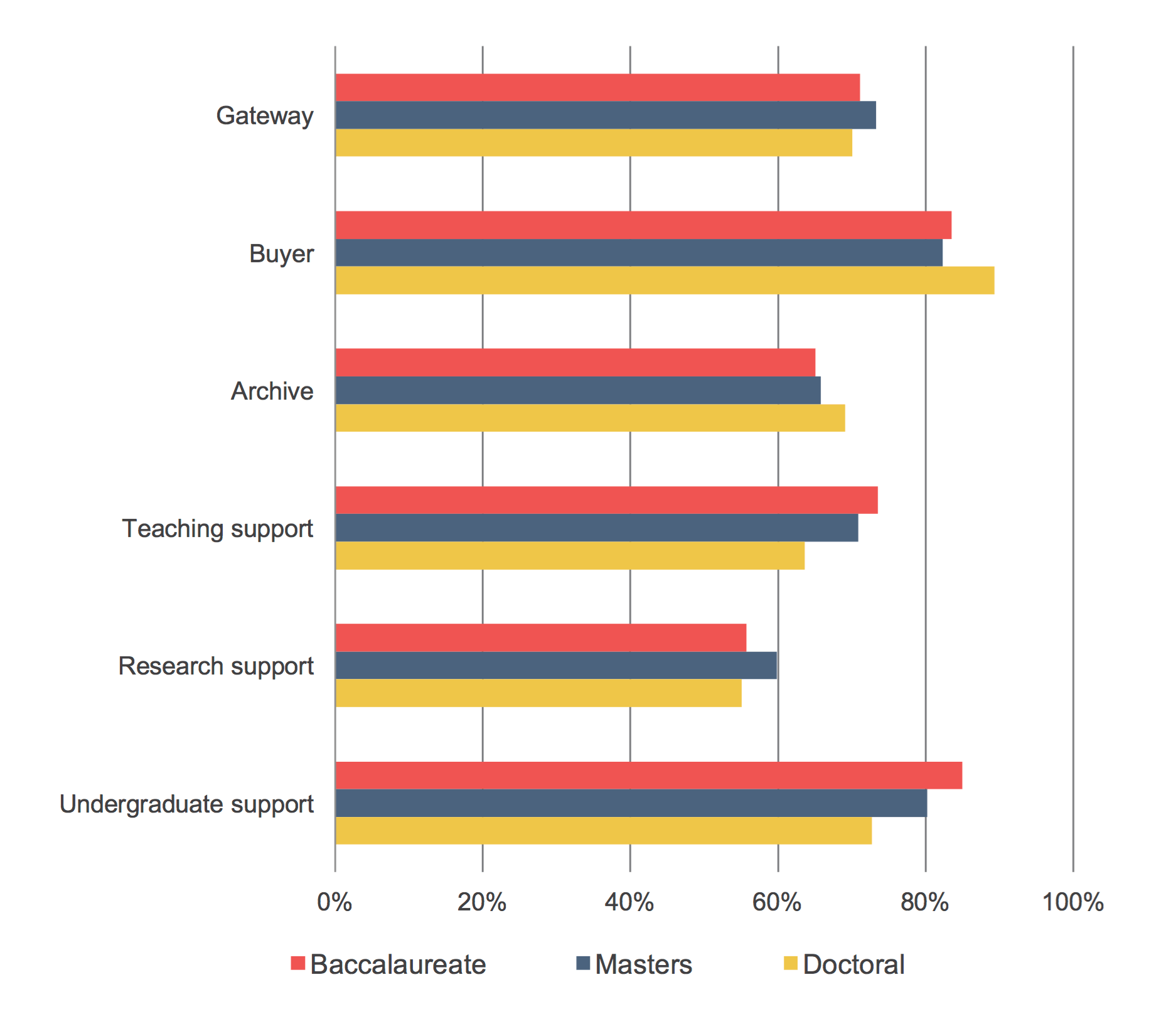 SR_FacultySurvey2015_Fig_47