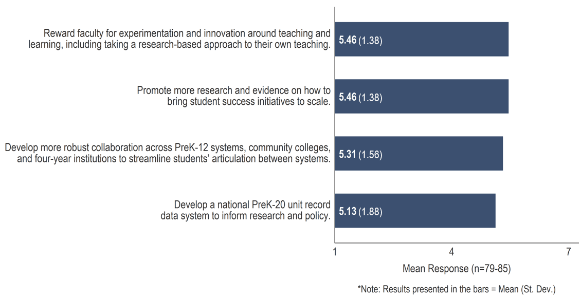 higher-ed-insights-spring-2016-fig12