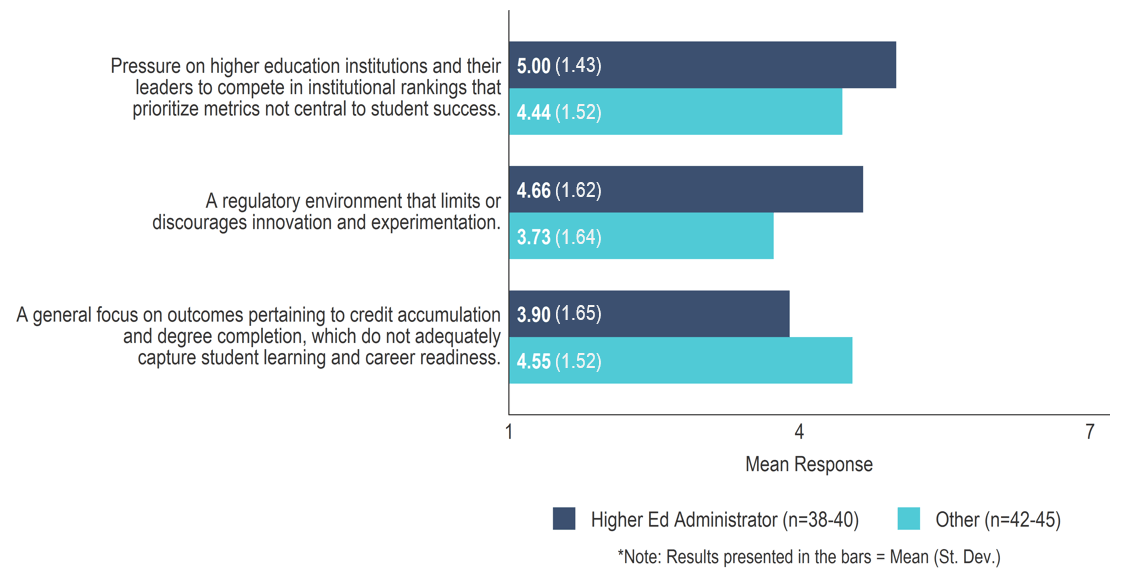 higher-ed-insights-spring-2016-fig5
