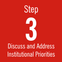 Step 3: Discuss and Address Institutional Priorities